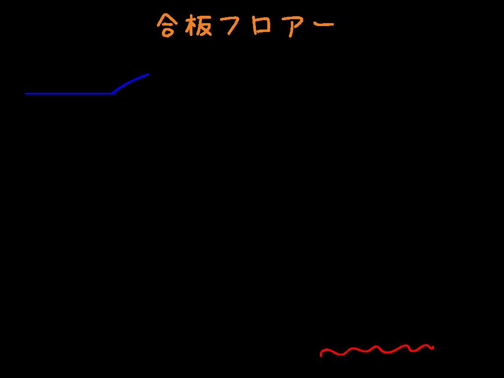 合板フロアーの詳細図