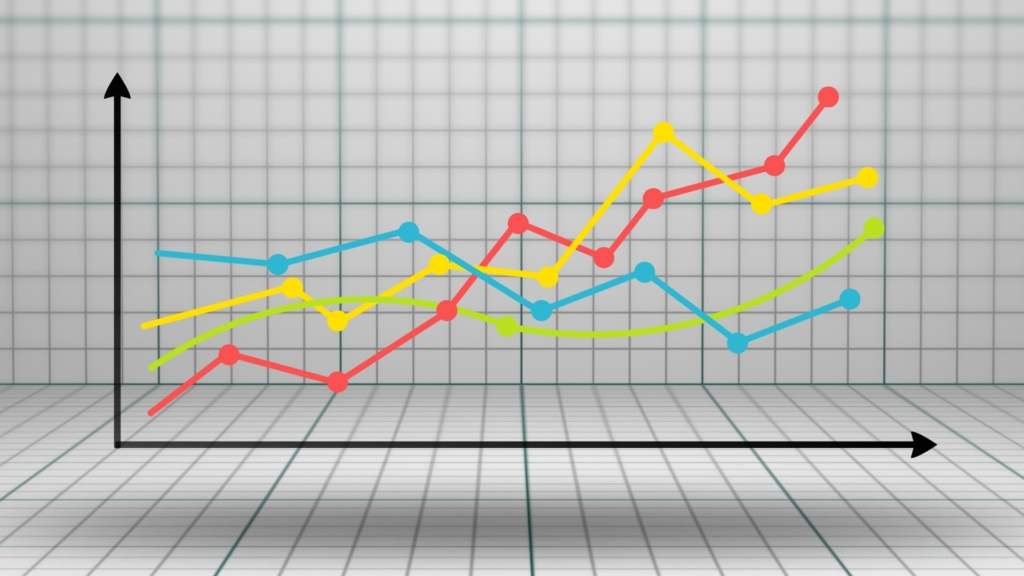 金利上昇のチャート